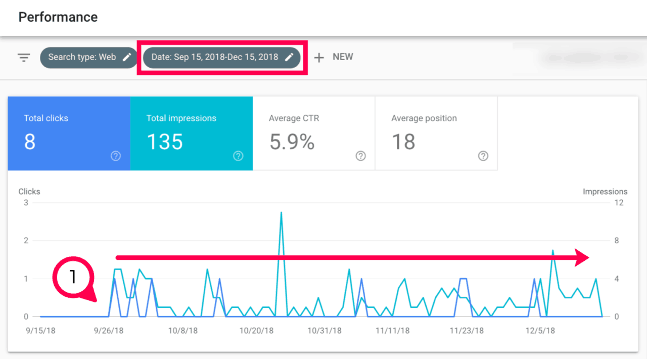 fast google ranking search console first 3 months